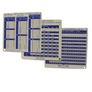 ACCESSOIRES PLONGEE - AQUALUNG - TABLES...